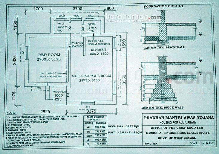pmay-diagram